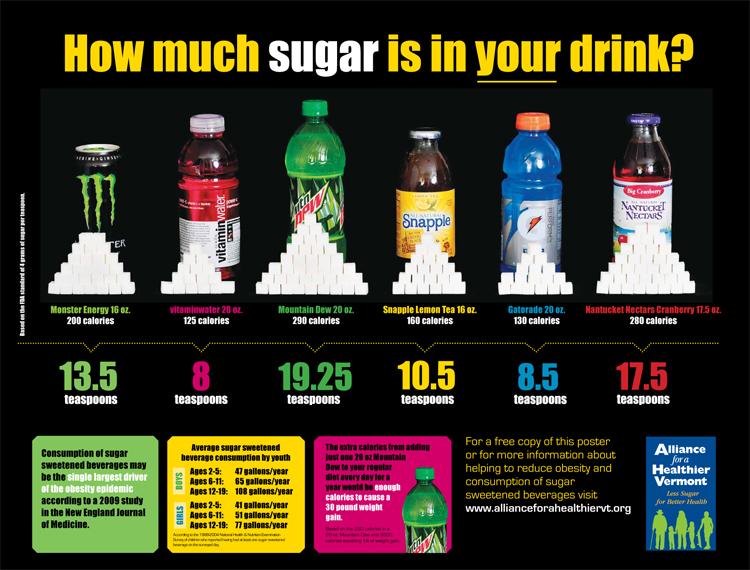 body fat percentage accurate test