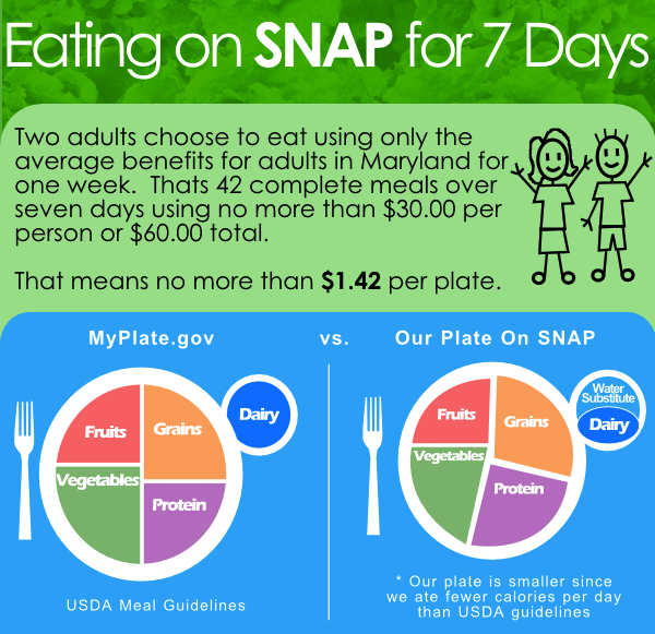 Download image snap food stamp program pc android iphone and ipad