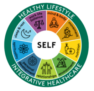 Healthy lifestyle circle graphic
