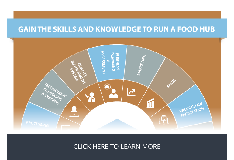 UVM-Food-Hub-Certificate-Infographic.eps_